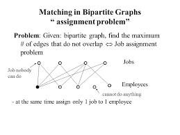 computer essay advantages disadvantages