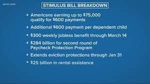 Taxes and your stimulus check have a special bond this year. Second Stimulus Check Frequently Asked Questions 11alive Com