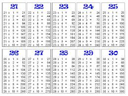 Free Multiplication Chart Printable For Kids