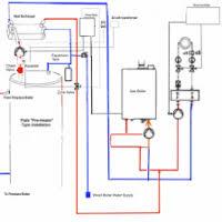 wiring diagram central boiler page 3 wiring diagram and schematics Boiler Zone Valve Wiring Diagram industrial gas boiler wiring diagram circuit diagram symbols u2022 rh blogospheree com boiler wiring made easy