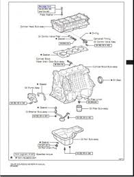 Repair Manual] - Toyota 1ZZ-FE   Automotive & Heavy Equipment ...