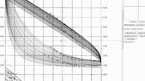 Ammonia Temperature Chart Aqua Ammonia Enthalpy Concentration Diagram
