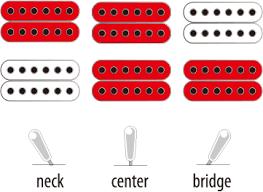 ibanez af75g bkf ibanez gitary elektryczne sklep muzyczny cena katalogowa
