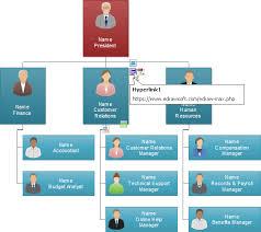 charts organization interactive organizational chart diagramming pinterest