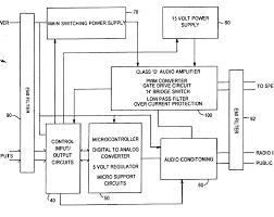 metra gmos 04 wiring diagram wiring library epiphone wildkat wiring schematic epiphone wildkat wiring harness