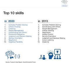 Top Skills On Resume 10 Key Skills On Resume Nguonhangthoitrang Net