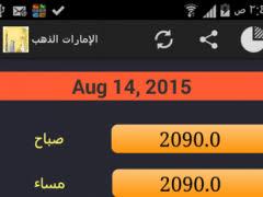 Dubai Gold Rate Today Abu Dhabi Uae Free Download