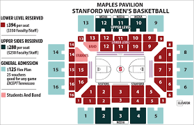 Stanford University Athletics Thorough Stanford Maples