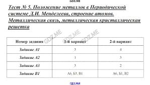 ГДЗ контрольные работы по химии класс Стрельникова Химические свойства металлов Коррозия металлов Тест 8 Щелочные металлы Тест 9 Металлы главной подгруппы ii группы Тест 10