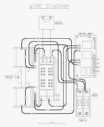 Pictures of wiring diagram for a transfer switch gen tran tearing gentran