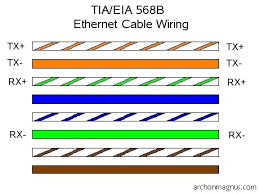 cat5 phone cable wiring diagram schematics baudetails info hack your house run both ethernet and phone over existing cat 5 cable