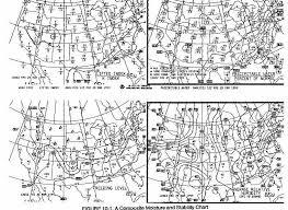 Stability Chart Aviation Sec10