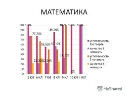 Презентация на тему ИТОГИ АДМИНИСТРАТИВНЫХ КОНТРОЛЬНЫХ РАБОТ ЗА  МАТЕМАТИКА