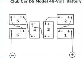 ez go wiring diagram fresh electric golf cart battery wiring diagram ez go wiring diagram fresh electric golf cart battery wiring diagram beautiful wiring diagram image of
