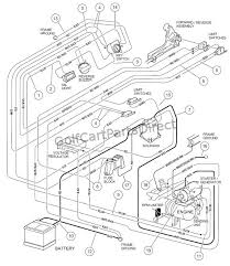 club car gas wiring diagram pat number 6ea1857 gas club car wiring club car wiring diagram gas at 1990 Electric Club Car Golf Cart Wiring Diagram