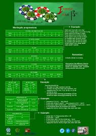 Best Roulette Cheat Sheet Part Ii Roulette Strategy