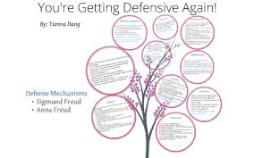 Youre Getting Defensive Again By Tianna Dang On Prezi