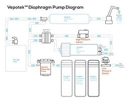 ro booster pump wiring diagram ro image wiring diagram vepotek diaphragm pump water booster pump ls 8050 for any ro on ro booster pump wiring