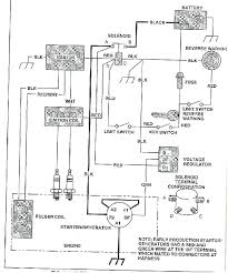new holland ls180 wiring diagram new wiring diagram new wiring on new holland ls180 wiring diagram ignition switch wiring diagram co u2022 gas electrical diagrams wiring diagram new holland ls180 wiring diagram