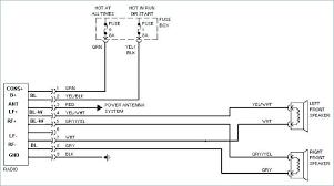 volvo 240 wiring diagram new 42 super volvo fuse box diagram fuse wiring diagram of 2005 trailblazer 42 super volvo fuse box diagram