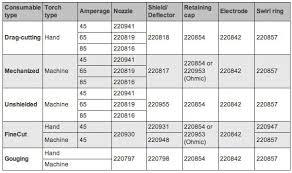Hypertherm 105 Cut Charts Air Plasma Cutting Torches Spares Manufacturer Air Plasma