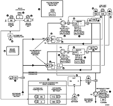 auto wiring diagrams wiring diagram and engine diagram Kubota D722 Engine Wiring Diagram kubota d722 engine master parts manual on auto wiring diagrams boilers and boiler control systems energy engineering on auto wiring diagrams Kubota D722 Engine VIN