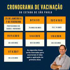 Aberto o cadastro para a vacinação contra covid - Click Guarulhos