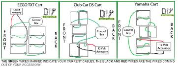 yamaha electric golf cart wiring wiring diagram technic how to wire accessories on your golf cart accessories locating 12yamaha electric golf cart wiring