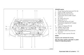 altima owner s manual 16