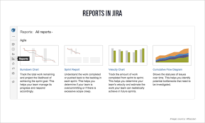 Jira Software 15 Important Features You Might Have Missed