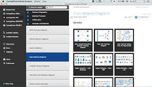cisco optical cisco icons shapes stencils and symbols home network visualization
