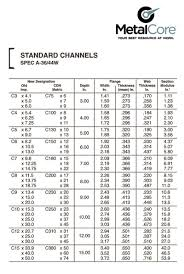 40 Hose Reel Sizing Chart Steel Channel Sizes Chart