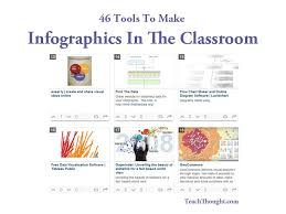 Create Venn Diagram Online Free 46 Tools To Make Infographics In The Classroom
