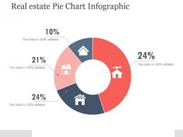 Real Estate Pie Chart Infographic Ppt Powerpoint