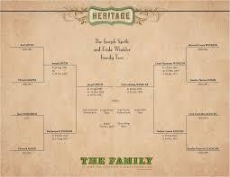 js family tree