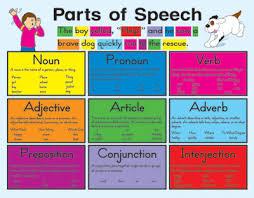 Parts Of Speech Flip Chart Chart Parts Of Speech