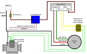 volvo l90f wiring diagram volvo free wiring diagrams 1997 Gsi Wiring Diagram volvo fan relay wiring diagram volvo free wiring diagrams volvo l90f wiring diagram 1997 seadoo gsi wiring diagram