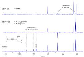 Nmr Reading Chart 6 Cmr 1 Measuring 13c Nmr Spectra