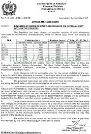 Bps 2017 Chart New Estimated Revised Pay Scale Chart 2017 2018 With Adhoc