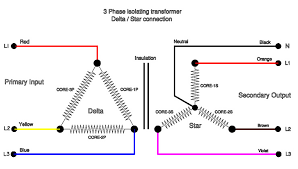 3phase isolated transformer ee ( circuit schematics ) power Isolated Ground Transformer 3 Phase Connection Diagram 3phase isolated transformer ee ( circuit schematics ) power supply pinterest Wye Transformer Connections