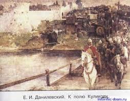 Сообщение на тему Страницы истории России Куликовская битва  Куликовская битва