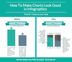 How To Make Great Charts For Infographics Piktochart