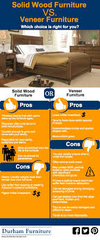kinds of wood for furniture. Furniture Buying Infographic, Solid Wood Vs Veneer Furniture, Kinds Of For J