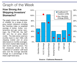 Clarksea Index Chart Volatility Variation No Enigma To Shipping Bunker