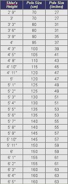 Ski Pole Size Chart Boots Poles Sizing Chart