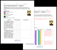 Grendel Study Guide From Litcharts The Creators Of Sparknotes