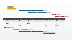Free Project Timeline Template 30 Microsoft Project Timeline Template Andaluzseattle