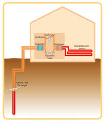 best heat pump reviews and prices guide 2016 ground source heat pump