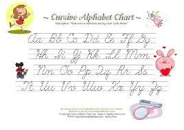 Girls Theme Cursive Alphabets Tracing Chart Cursive