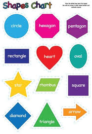 Shapes Chart Images
